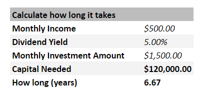 500 a month in dividends